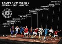Super Speed - największy atut piłkarza (WIDEO)