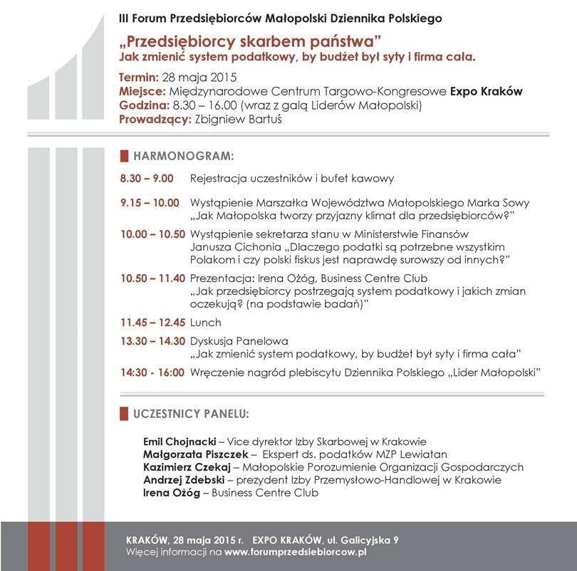 III Forum Przedsiębiorców